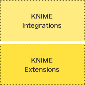 KNIME Integrations KNIME Extensions