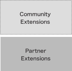 Community Extensions Partner Extensions